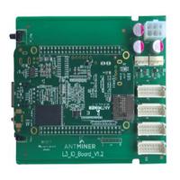 Панель управления для Antminer L3